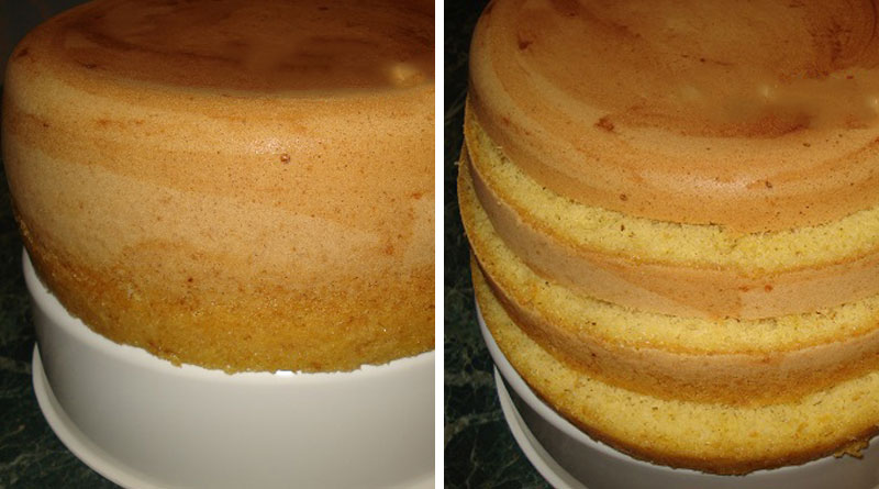 Торт большой рецепт простой рецепт